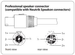 Practica 1 Conectores Conexiones Y Cables Portfolio